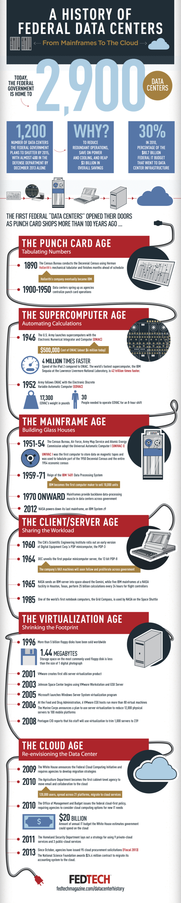 Interesting Facts - Newroads Technology Group